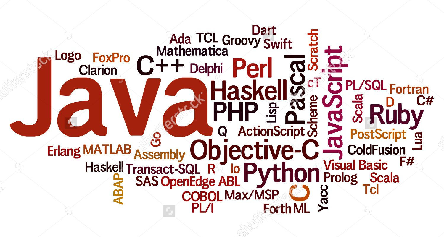 stock-vector-conceptual-tag-cloud-containing-names-of-programming-languages-java-emphasized-related-to-web-and-234846061